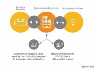 Oprogramowanie firmy Ericsson zwiększa wydajność sieci mobilnych w...